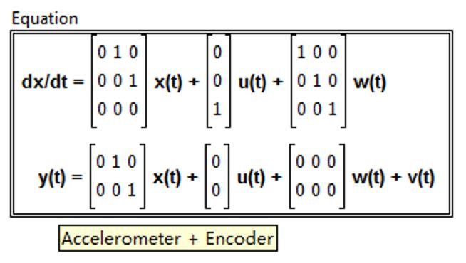 Problem of example code 1D Kalman Filter Encoder and Accelerometer