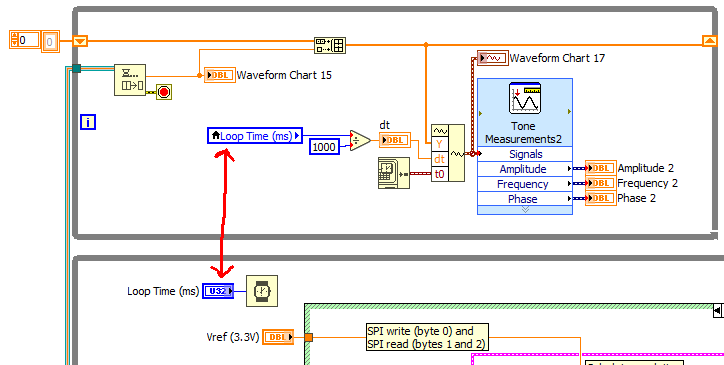 Data Acquisition using Raspberry pi and processing the