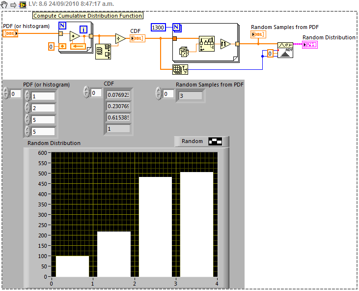 Solved: How can LabVIEW generate random numbers according to any pdf