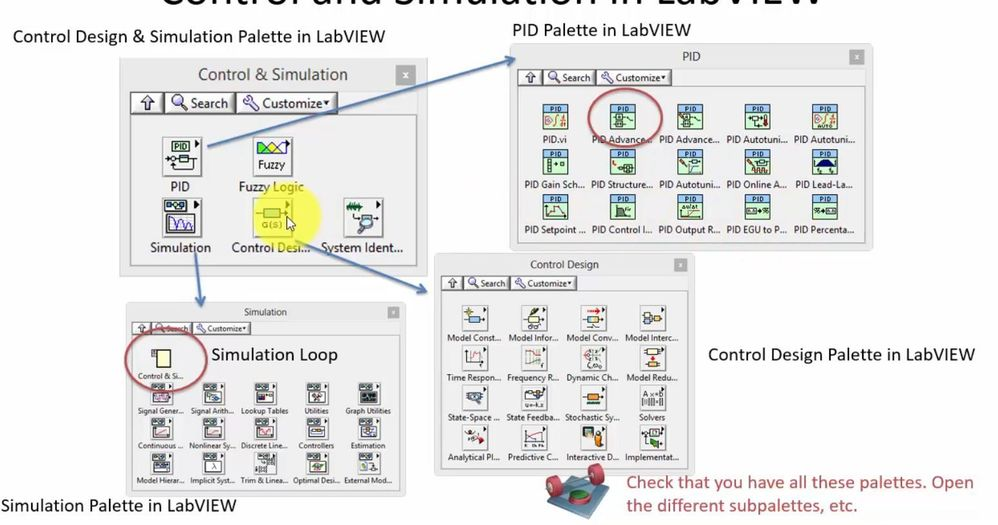 Control Design Simulation Module Doesn T Work Ni Community National Instruments
