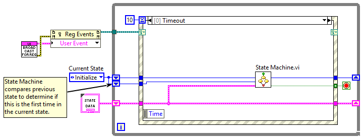 AppMgr_eventstructure_statemachine_timeout.png