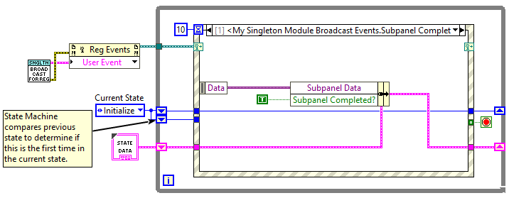 AppMgr_eventstructure_statemachine_eventcase.png
