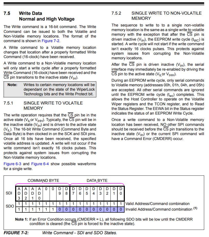 MCP4161 digital potentiometer SPI interfacing - NI Community