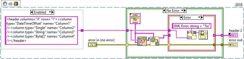View XML causing Error