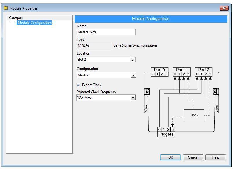Module configuration.JPG
