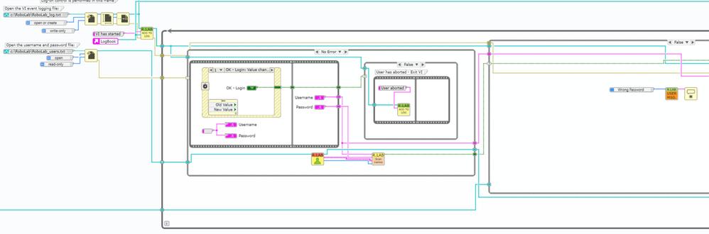 login diagram.PNG