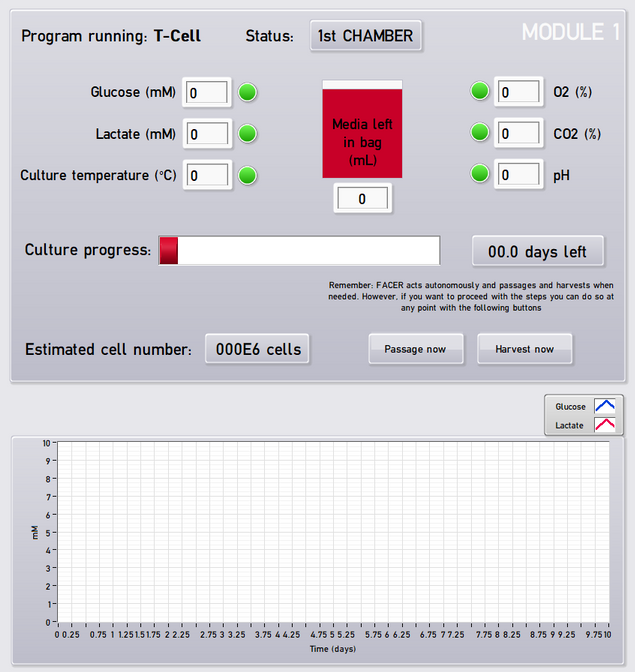 Figure 4. FACER interface for process and parameter control.
