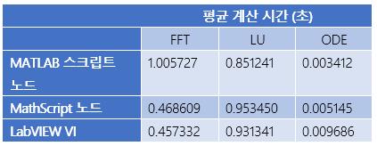 Table2 Korean.PNG