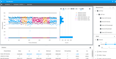 Optimize test process with enhanced trend view enhancements in Test Monitor