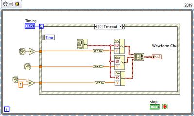 Waveform Chart Multiplot.png