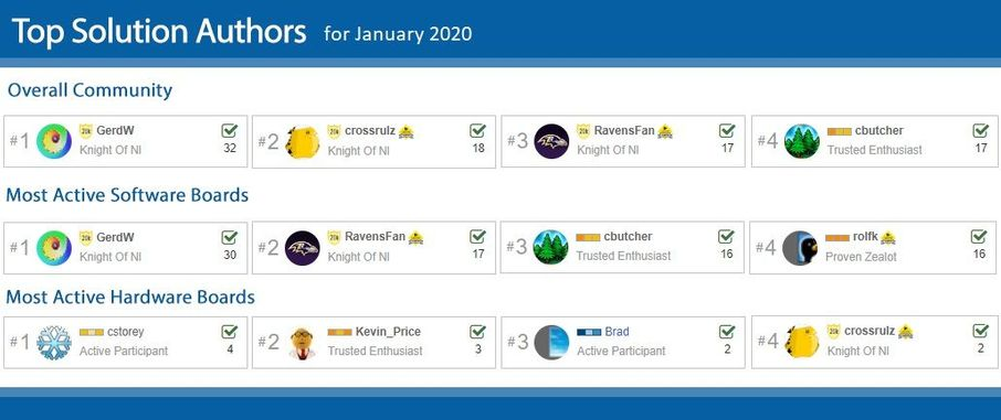 NewSolutionUsersBanner_January 2020.jpg