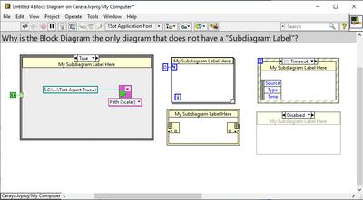 subdiagram label.png
