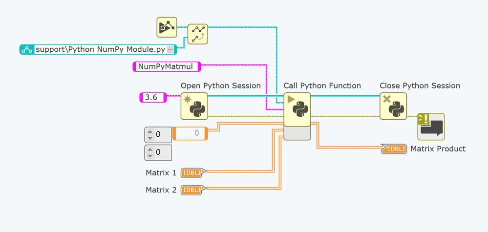 Python node used in the LabVIEW NXG Python NumPy Array example.