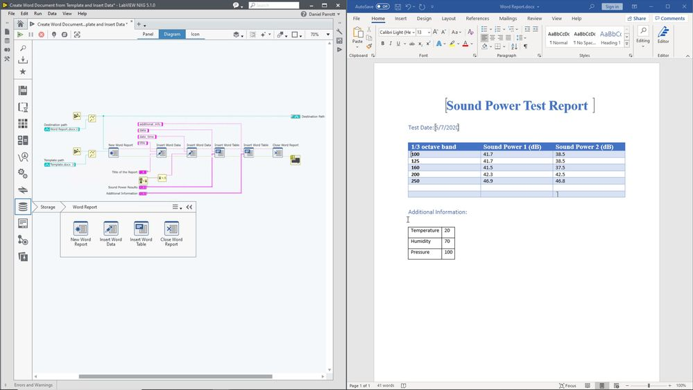 LabVIEW NXG Diagram with Word Report nodes and a Word Report.