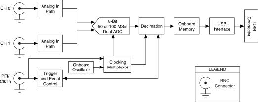 GUID-AAD006DA-C780-49B6-8DA6-9D32A4B3BCC6-5.5x8.5%20-%20a5