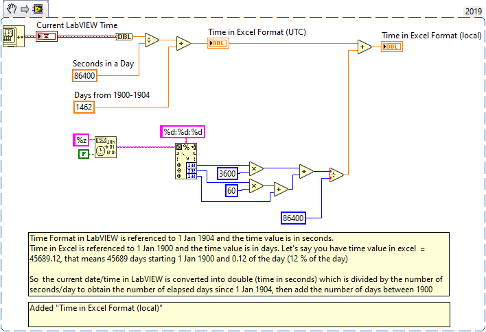 LabVIEW Time to Excel Time.png