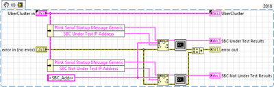 why does SystemExec VIs run in parallel in source but serially in dll.png