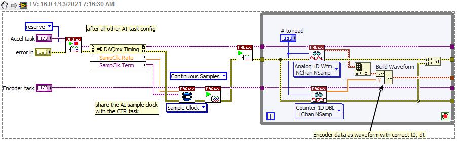encoder in waveform.png