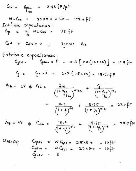 Solved Quot Weird Quot Result In Mosfet Capacitance Calculation
