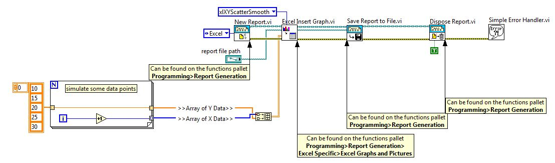 How to generate excel xy scatter smooth chart in labview the result in excel ccuart Gallery