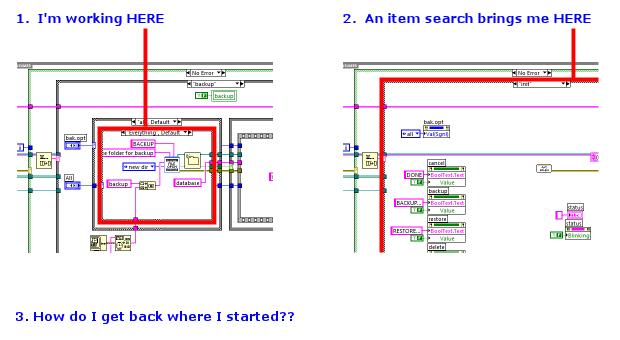 Back Button For Block Diagram Navigation Discussion Forums