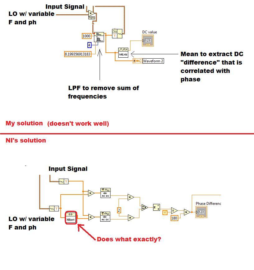 Solved: phase locked loop confused by wrap around - NI Community