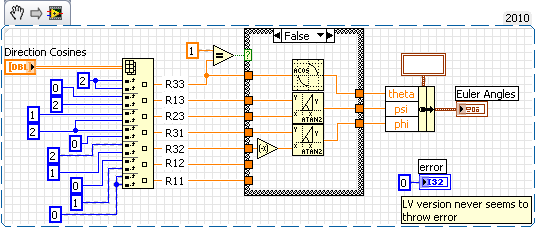 Solved  How Does Labview Calculate Euler Angles From