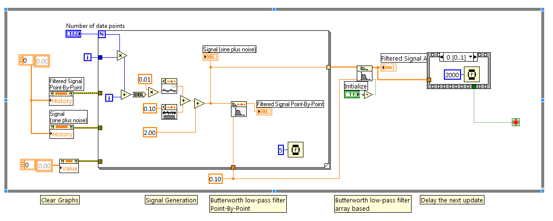 Digital filters in labview signal processing stack exchange.