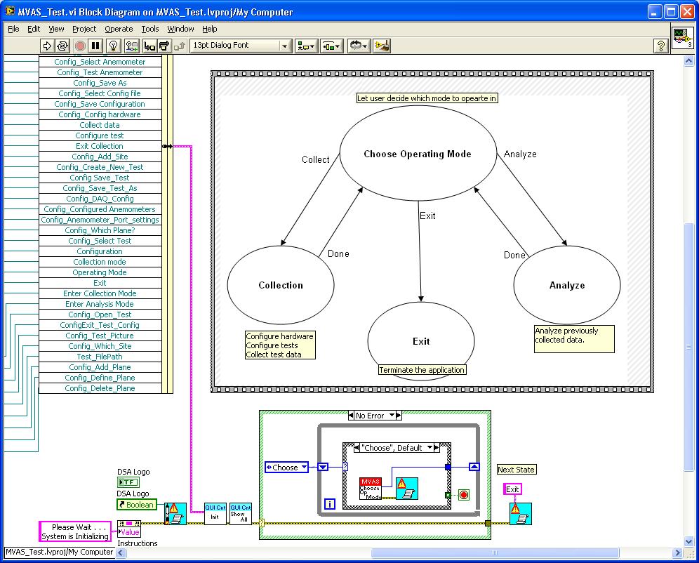 Labview Block Diagram Zoom - Wiring Diagrams Schematics