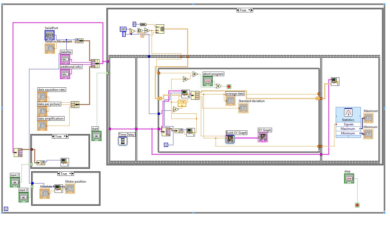 block diagram of electric car block diagram of xy recorder #9