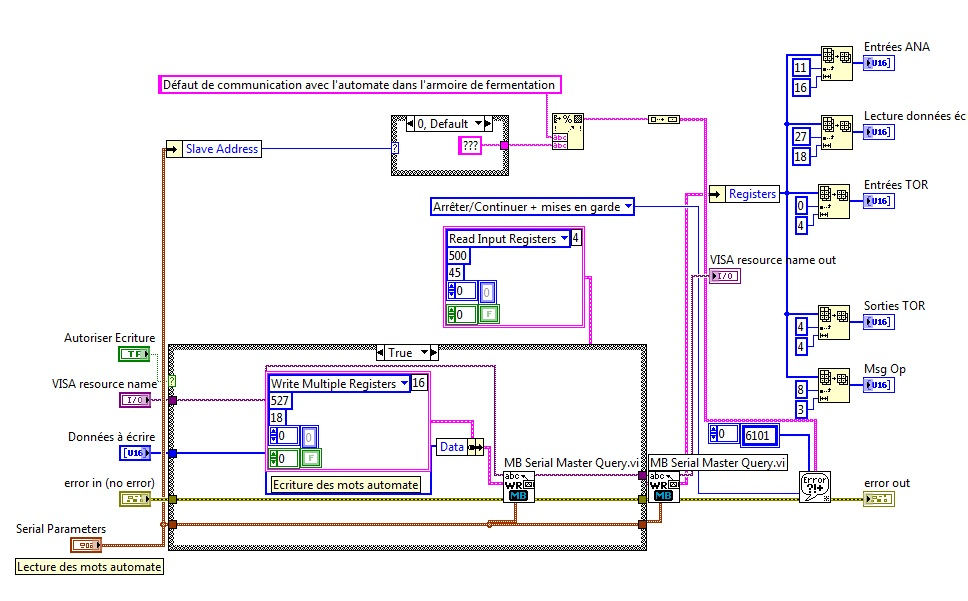 Solved why one modbus device plc has two address slave as above blok diagram i understand that labview will read input register from start address 500 with 45 register this my understand is correct ccuart Gallery