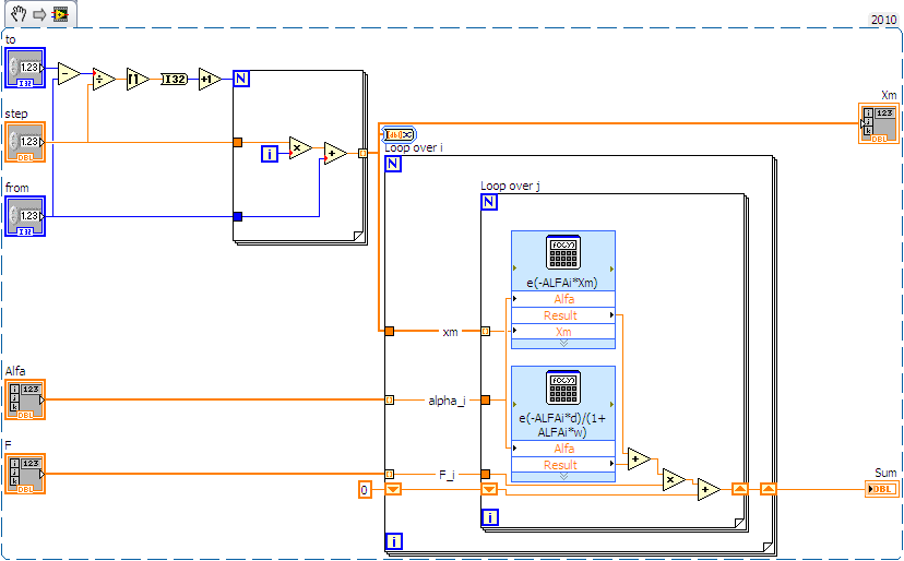 Solved: How to count double sum in labview - NI Community - National