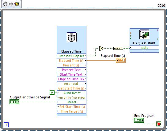 Labview Daq Assistant Digital Output - Digital Wallpaper HD