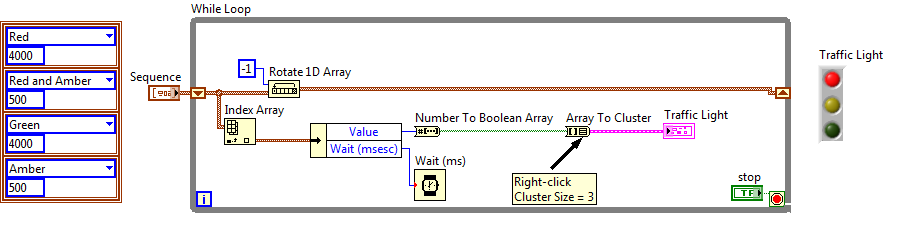 Traffic Light Sequence >> Solved: I want to create a traffic light sequence in labview - NI Community - National Instruments