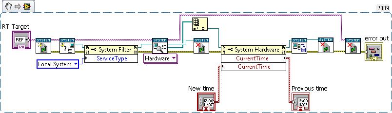 ntp server sverige