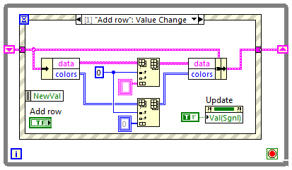 How to set colors in multicolumn listbox's cells? - NI Community