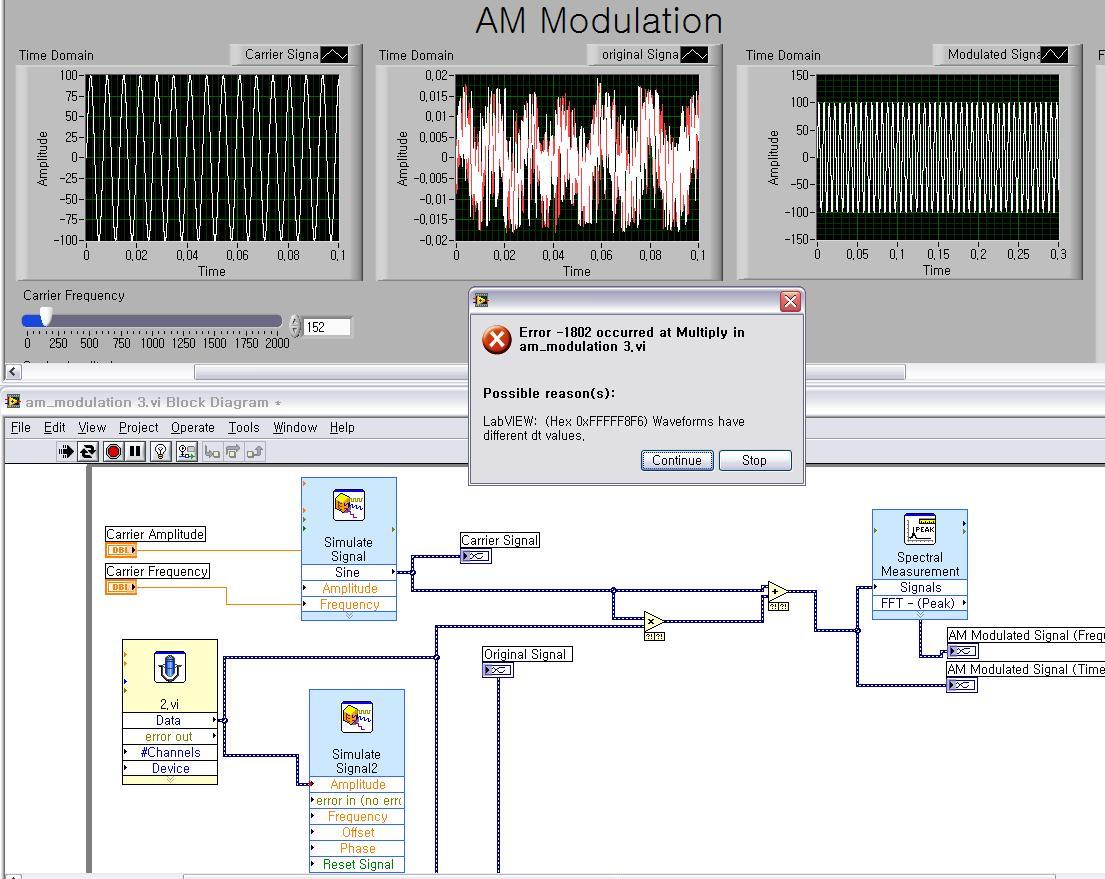 Am Fm Modulation Demodulation Discussion Forums National Modulator Block Diagram A