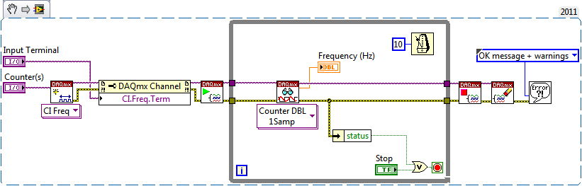 How A Frequency Counter Works : Ni edge counter works no frequency though