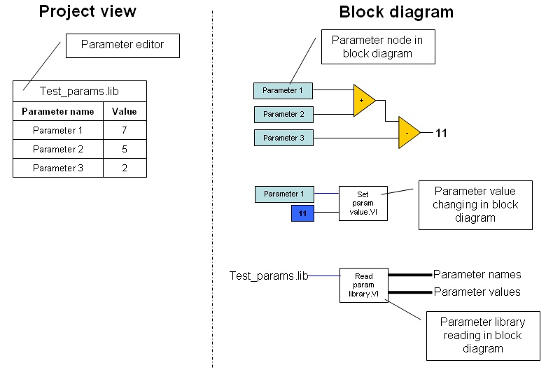 parameter_system.jpg