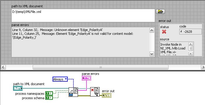 Solved: Validate XML to xsd schema - NI Community - National Instruments