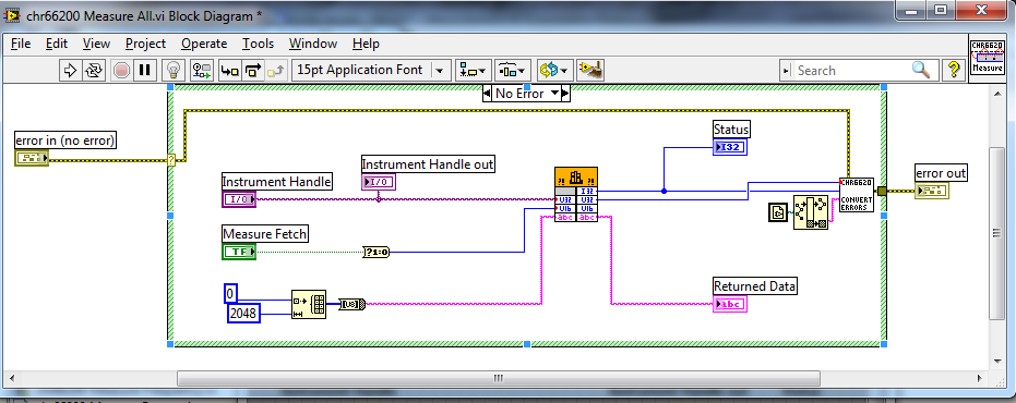 can t get chroma 66202 working discussion forums national rh forums ni com Block Diagram of EEG Functional Block Diagram