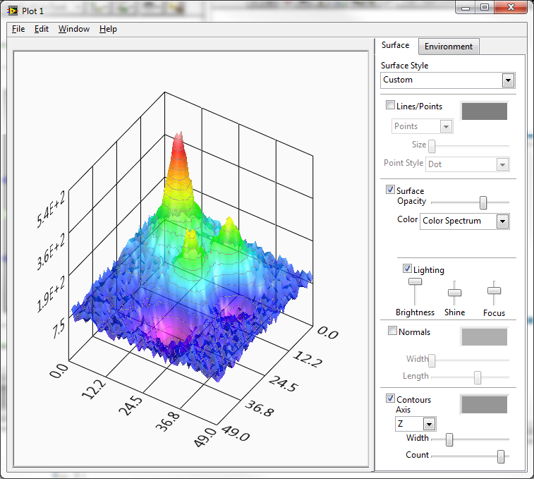 MathScript Nugget #9: The 3D Graph - NI Community - National Instruments