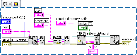 FTP List Directory.png