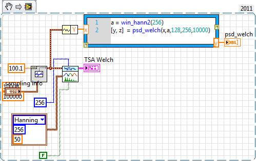 Different results between psd_welch in labview and pwelch in