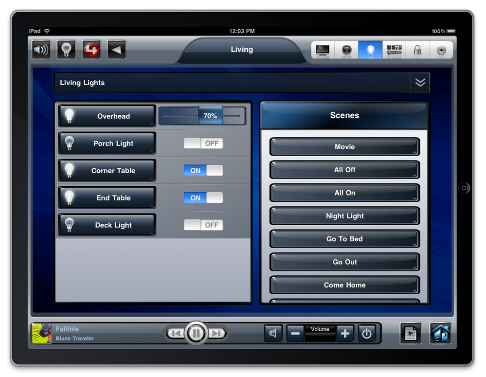 Labview Home Automation User Interface Ni Community National Instruments