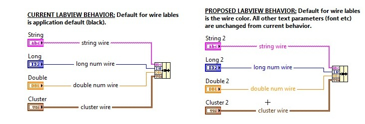 Make Label Color For Wires Match Wire Color