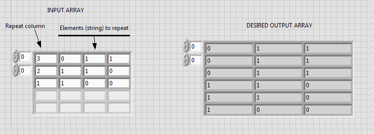 Solved: How best to insert a sub-array (row) into a 2D