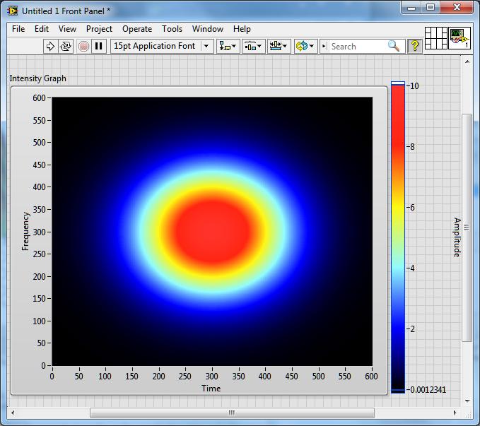 2D Gaussian.png