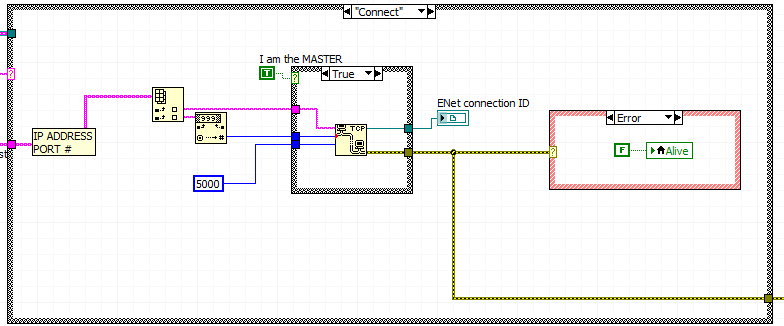 Drivers In Labview Examples - linoabling