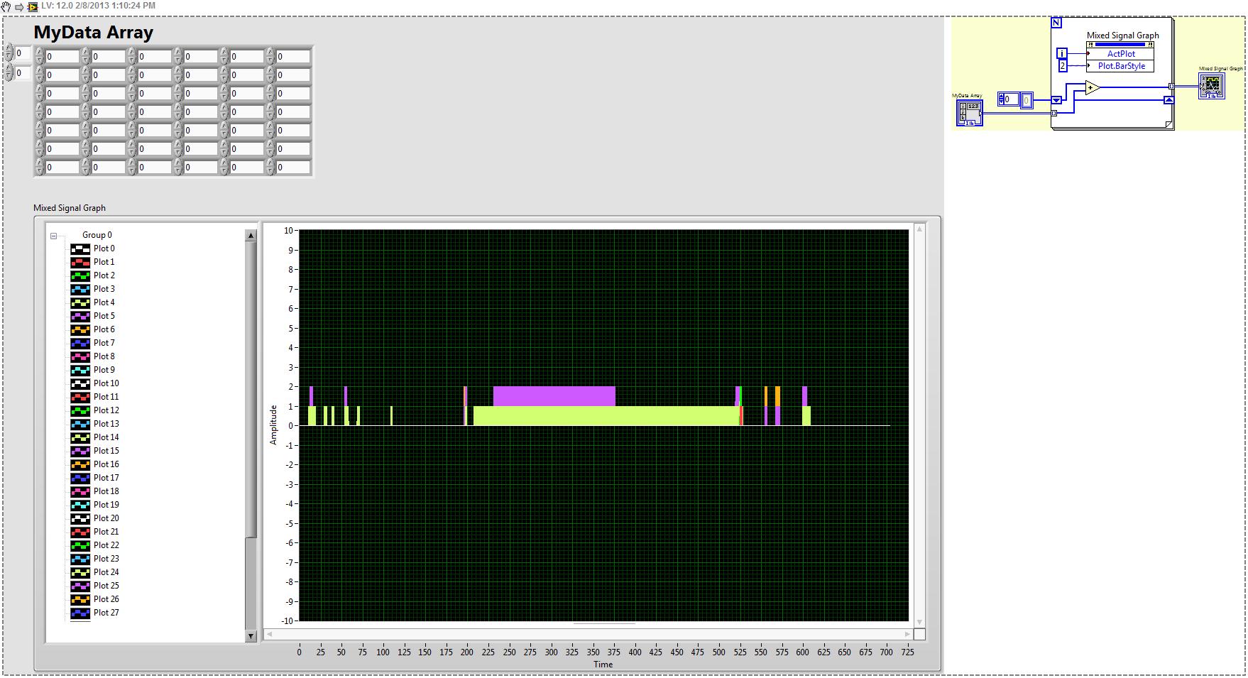 Mix Signal Graph Bar Plot.png